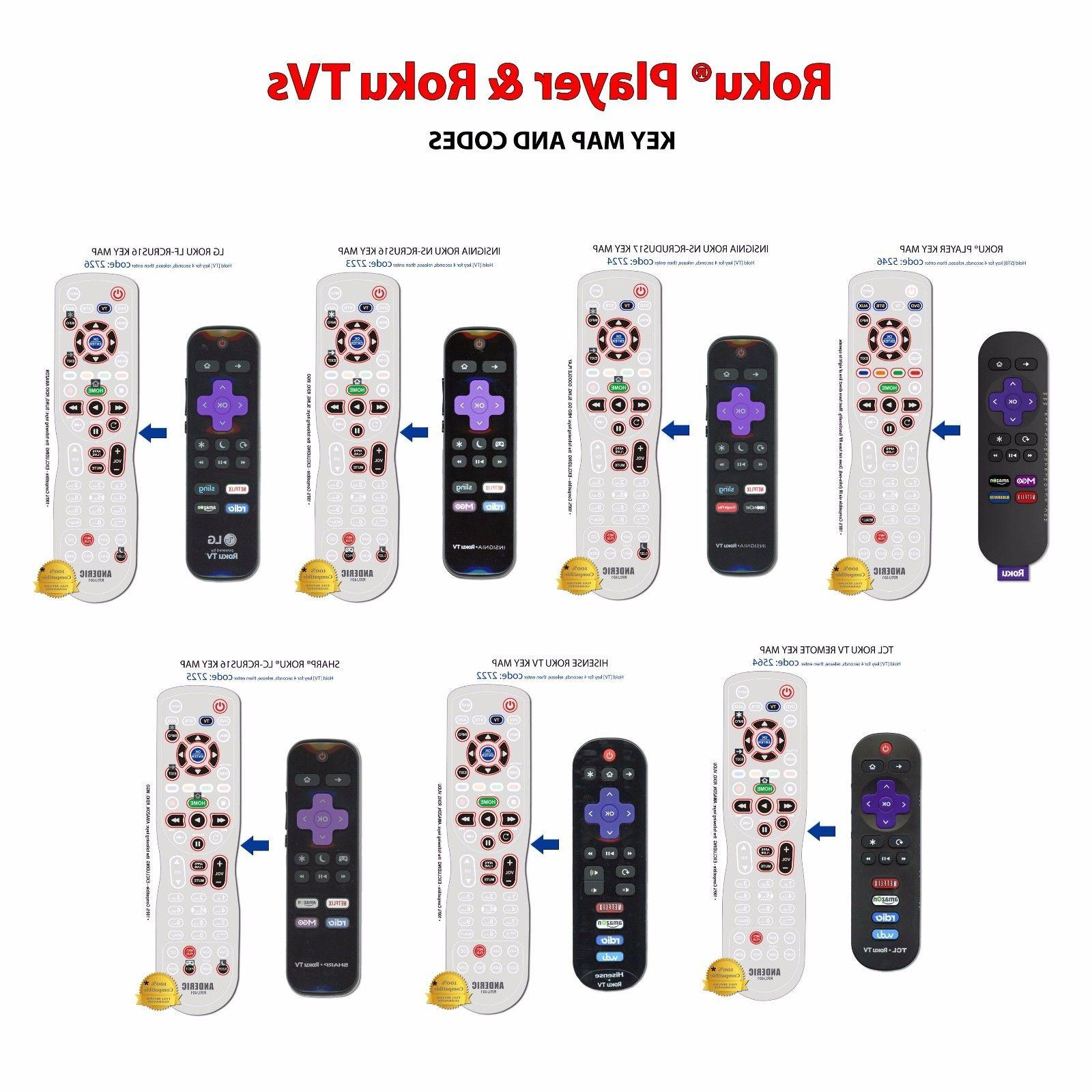Anderic 4-Device Universal Remote Control for SMART TV, ROKU®, Audio &
