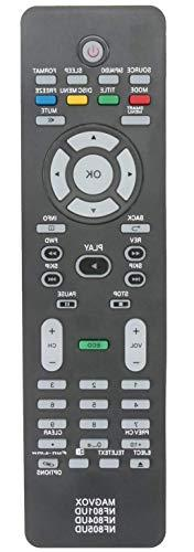 ALLIMITY NF801UD NF804UD NF805UD Remote Control Replacement
