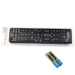 HQRP Remote Control for Philips 37PF7321D 37PF9431D 37PF9631